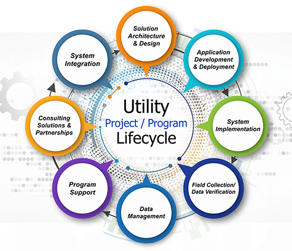 Udc Services For The Digital Utility 174